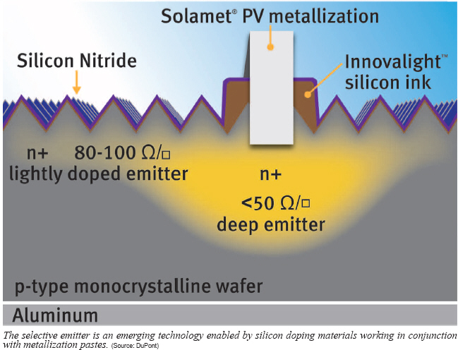 What is the importance of diffusion process in the manufacture of solar cells?
